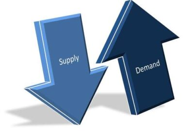 Demand and Supply代写