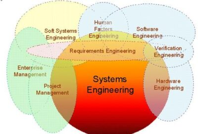 System Engineering代写